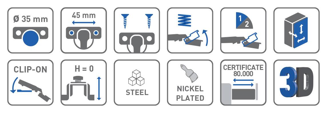 Lankstas CONL GTV, su plokštele - savybės