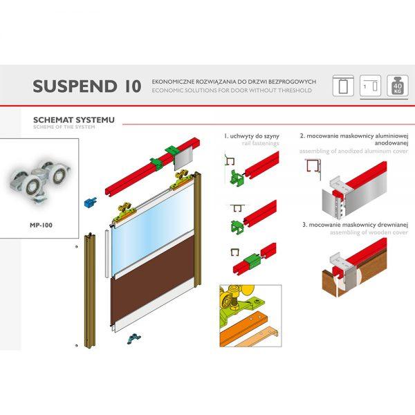 SUSPEND 10