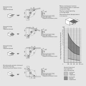Mechanizmas durelių pakėlimui DESIGN